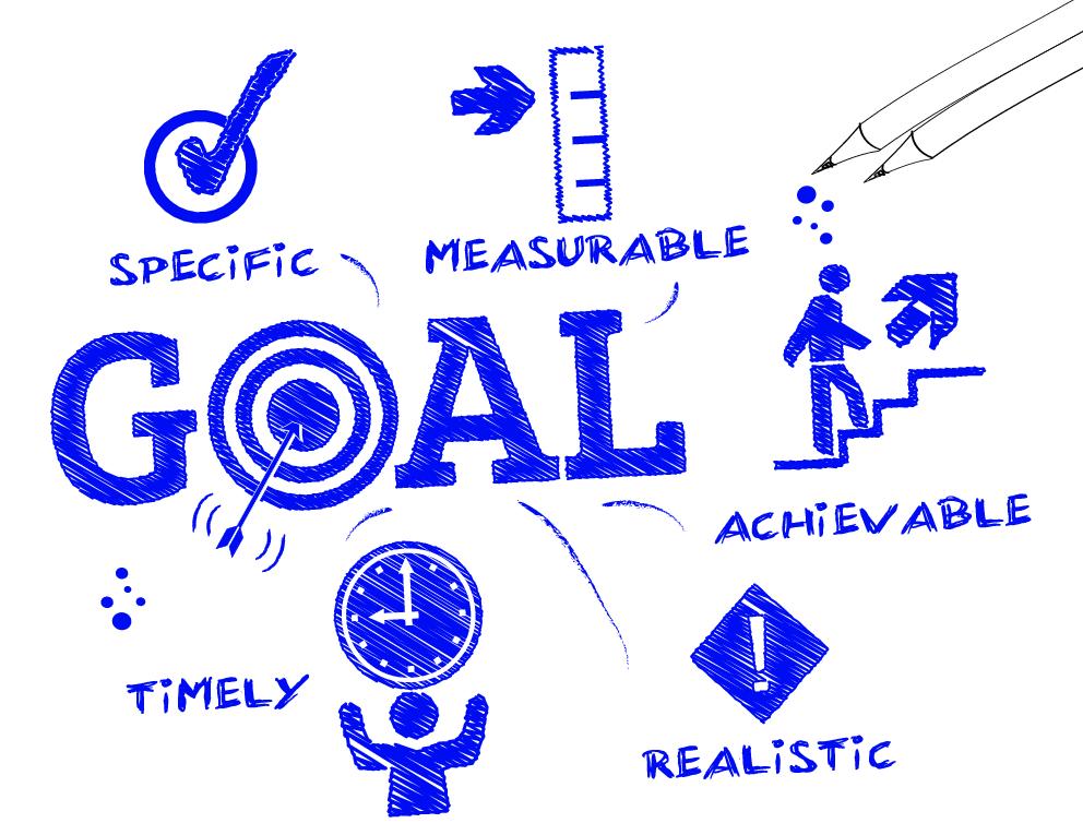 Goal failure